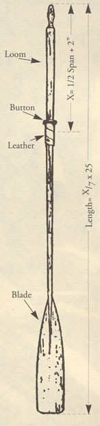 Oar length drawing