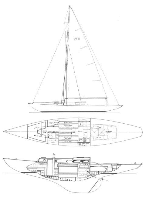PCC Sail Plan for RICOCHET