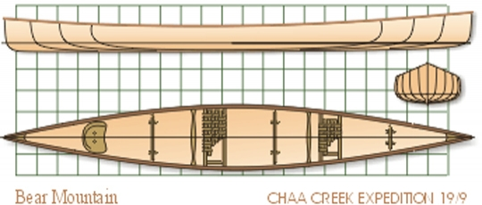 Chaa Creek Expedition