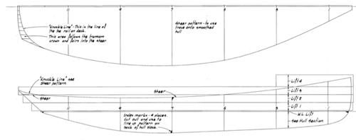 Half Model Plan WAVE profile