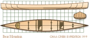 "19' 9"" Chaa Creek Expedition"