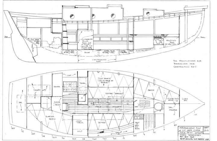 North Sea layout
