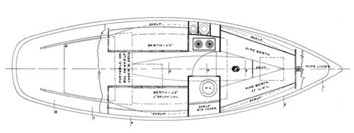 26' Sloop PILOT profile