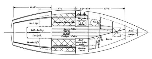 24'  Sloop,  Amphibi-ette profile
