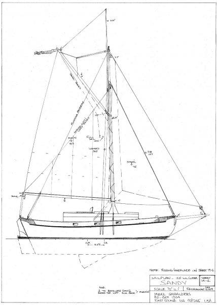 Sandy sailplan