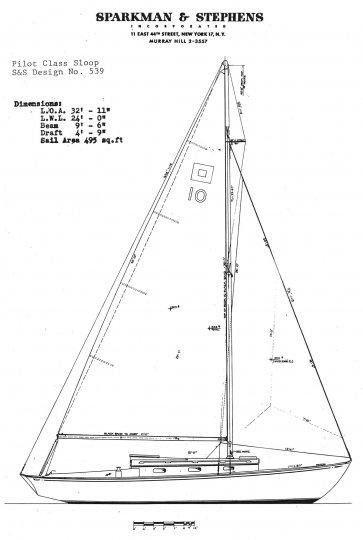Pilot Class sail plan