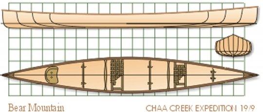 Chaa Creek Expedition