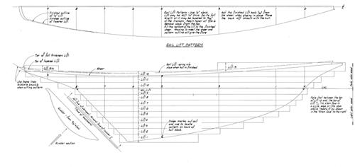 Half Model Plan MINERVA profile