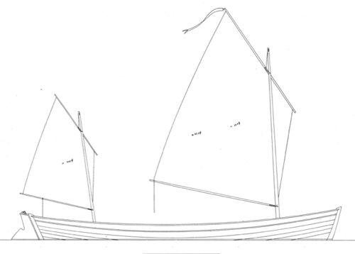 Sailing Canoe, Piccolo profile