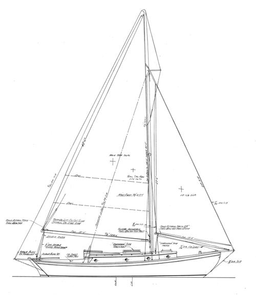 Concordia 33' profile