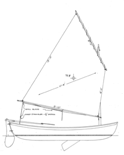 Maine Coast Peapod profile