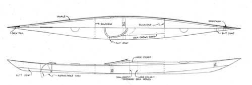 Sea Kayak SEGUIN profile