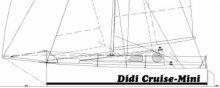Didi Cruise-Mini profile