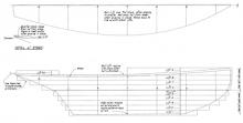 Half Model Plan PAPOOSE profile