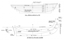 Half Model Plan PETREL profile