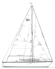 """27' 6""""  Sloop, Controversy profile"""