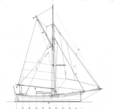 29'  Gartside Cutter profile