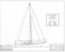FULL MOON 27 profile
