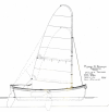 Double Ender Dinghy lines