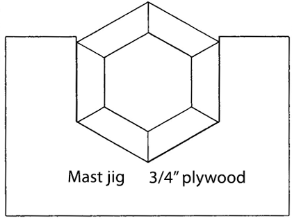 Hexagonal mast section.