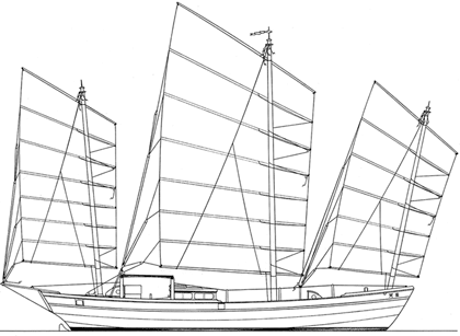 Three-masted Chinese Junk