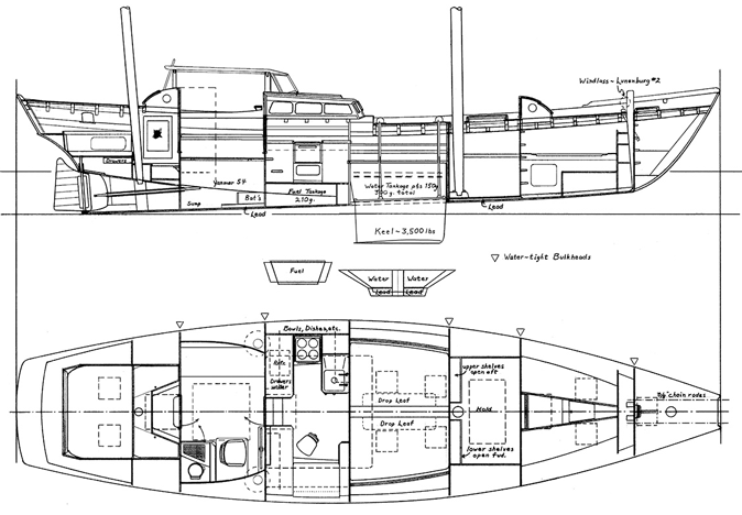 Plan and inboard profile.