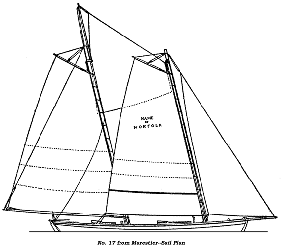 Sail plan of pilot schooner.